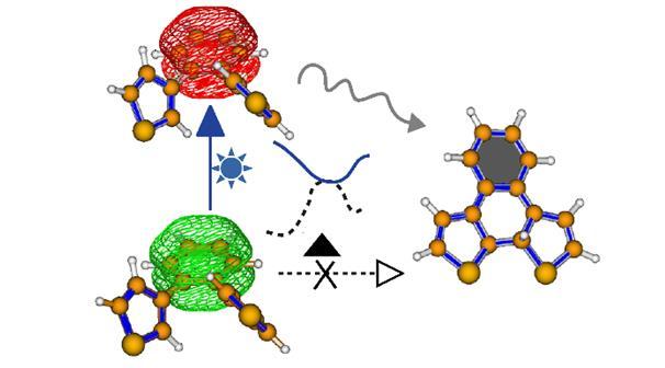 molekuláris kapcsolók